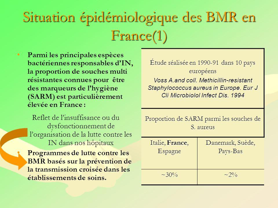 Situation épidémiologique des BMR en France(1) Parmi les principales espèces bactériennes responsables dIN, la proportion de souches multi résistantes