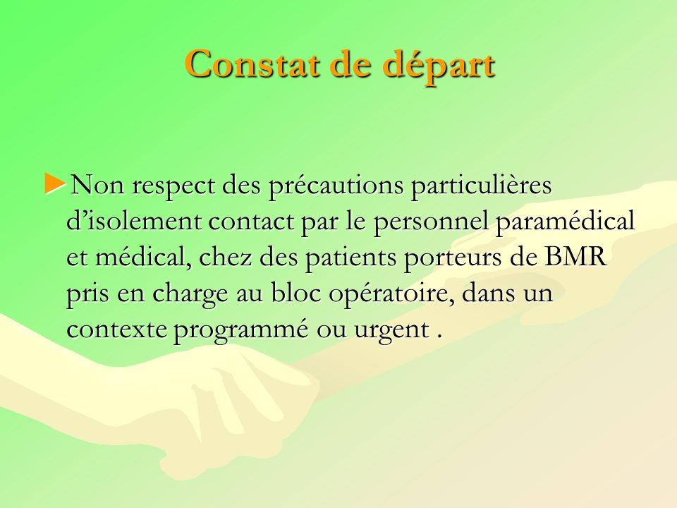Constat de départ Non respect des précautions particulières disolement contact par le personnel paramédical et médical, chez des patients porteurs de