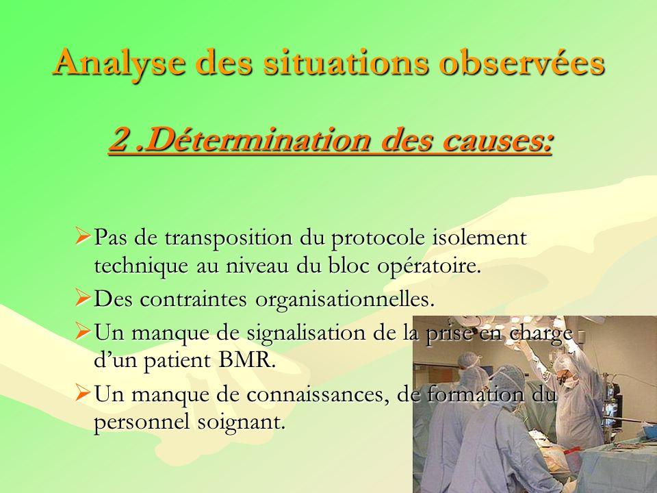 Analyse des situations observées 2.Détermination des causes: Pas de transposition du protocole isolement technique au niveau du bloc opératoire. Pas d