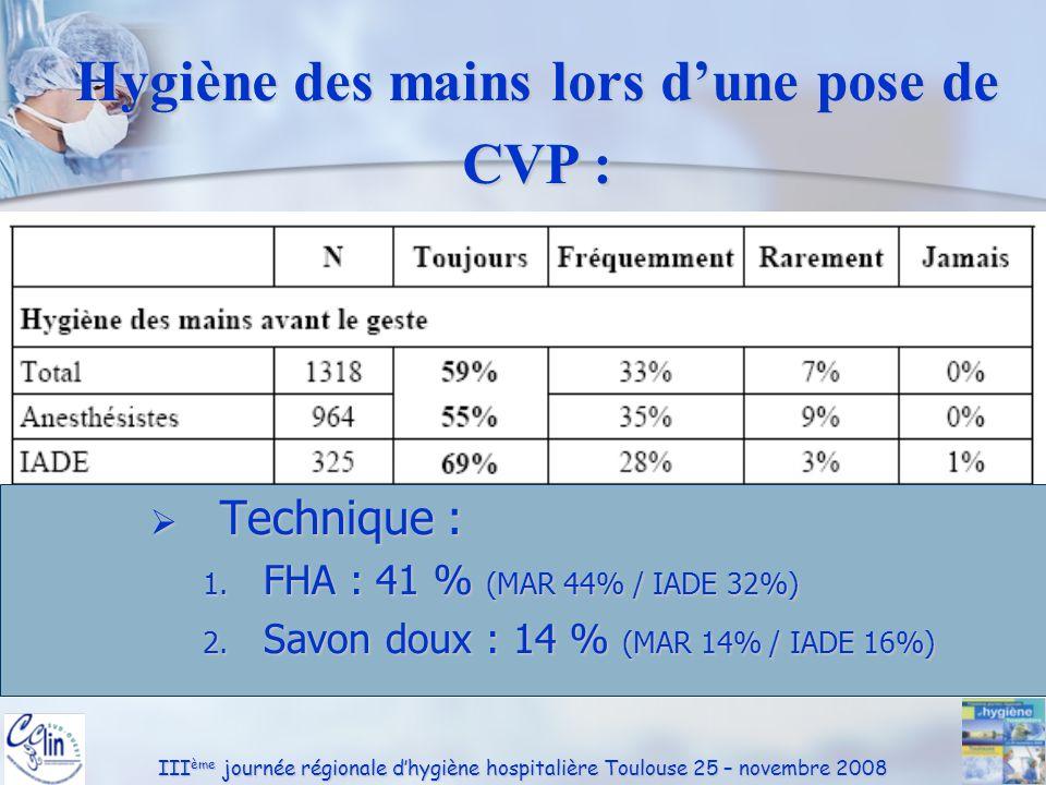 III ème journée régionale dhygiène hospitalière Toulouse 25 – novembre 2008 Technique : Technique : 1. FHA : 41 % (MAR 44% / IADE 32%) 2. Savon doux :