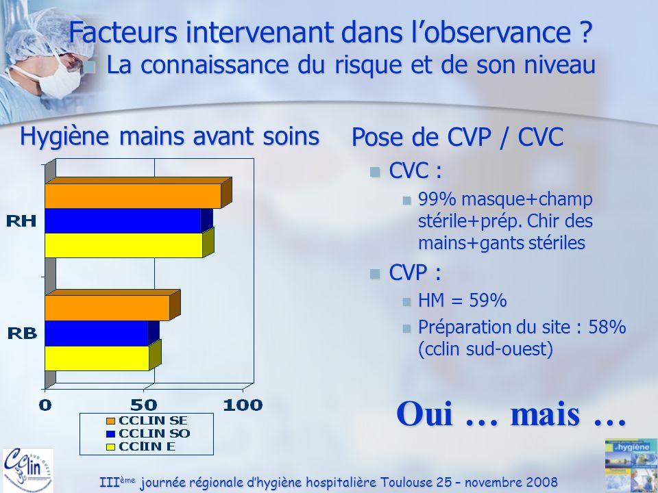 III ème journée régionale dhygiène hospitalière Toulouse 25 – novembre 2008 Facteurs intervenant dans lobservance ? La connaissance du risque et de so