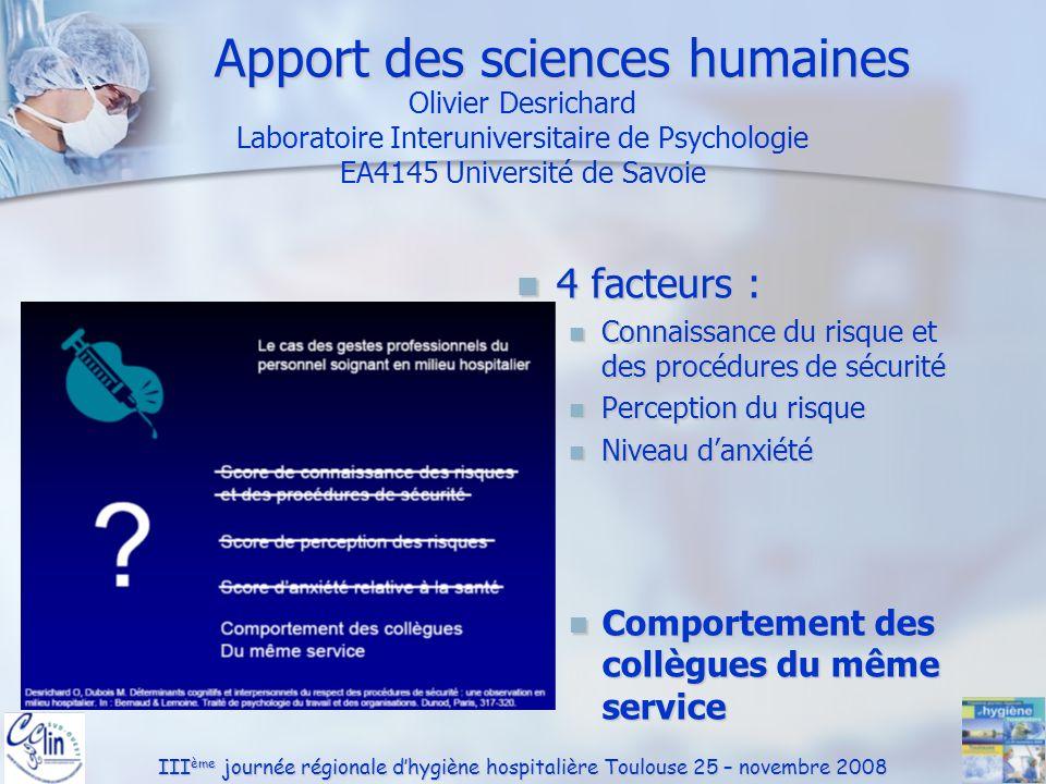 III ème journée régionale dhygiène hospitalière Toulouse 25 – novembre 2008 Apport des sciences humaines 4 facteurs : 4 facteurs : Connaissance du ris