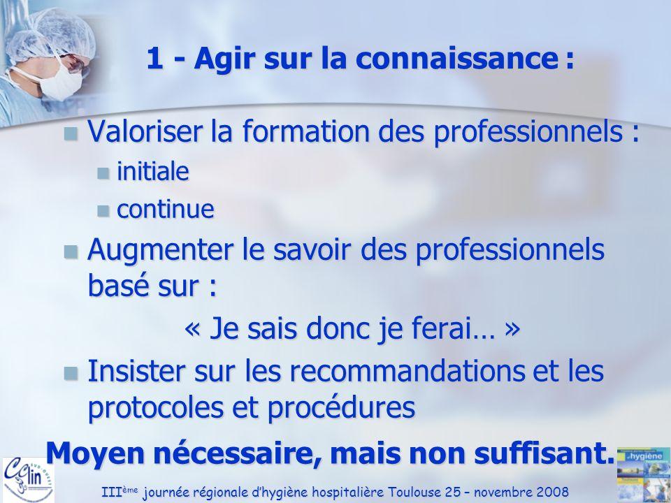 III ème journée régionale dhygiène hospitalière Toulouse 25 – novembre 2008 1 - Agir sur la connaissance : Valoriser la formation des professionnels :