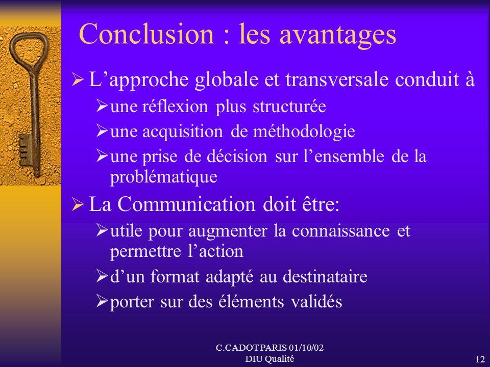 C.CADOT PARIS 01/10/02 DIU Qualité11 Conclusion Remarques : Utilisation dindicateurs indirects (audit de pratique difficile) Délai trop court dans le