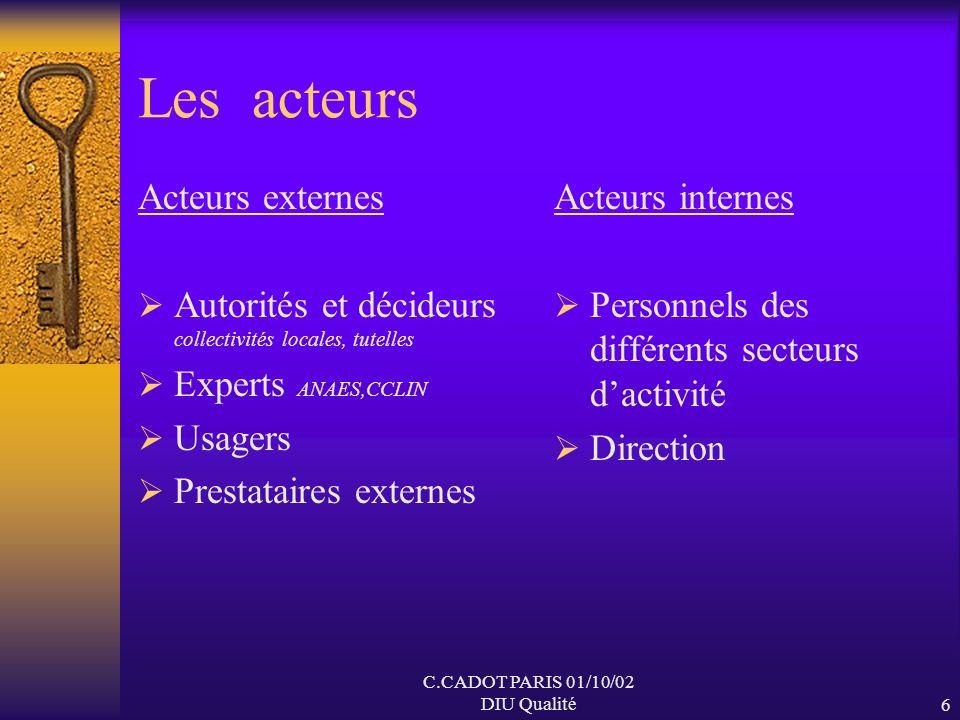 C.CADOT PARIS 01/10/02 DIU Qualité5 Travail et Démarche Étude de la gestion des risques liés aux déchets : Recherche documentaire et analyse Analyse d