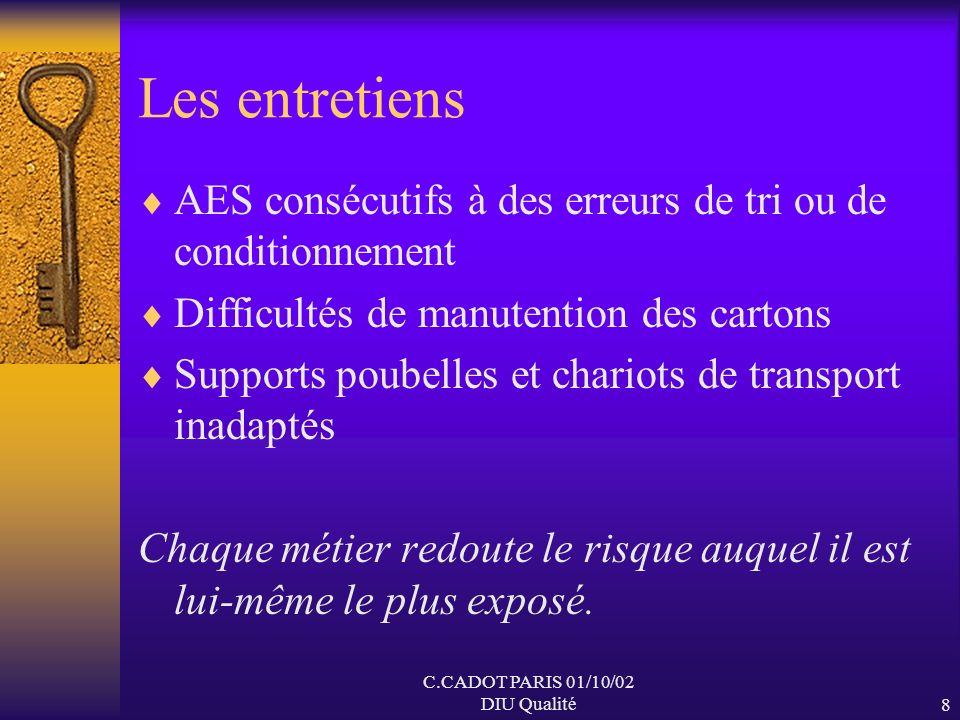 C.CADOT PARIS 01/10/02 DIU Qualité7 Le processus Les étapes : Tri Conditionnement Transport et stock 1 Collecte interne Stock 2 Les points critiques :