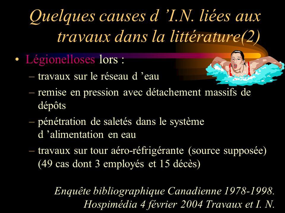 Quelques causes d I.N. liées aux travaux dans la littérature(2) Légionelloses lors : –travaux sur le réseau d eau –remise en pression avec détachement