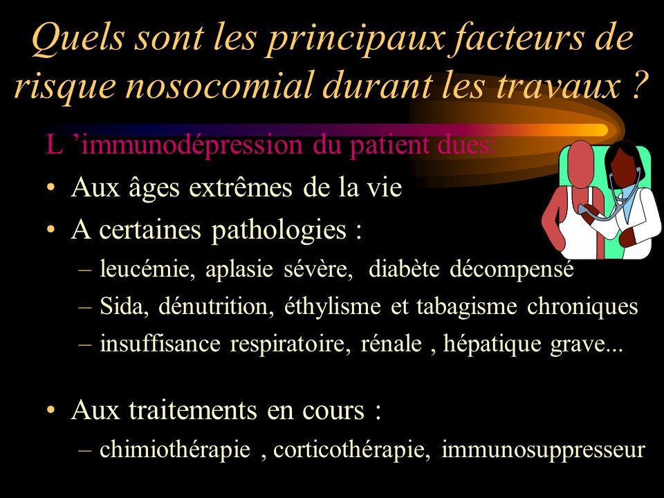 Quels sont les principaux facteurs de risque nosocomial durant les travaux ? L immunodépression du patient dues: Aux âges extrêmes de la vie A certain