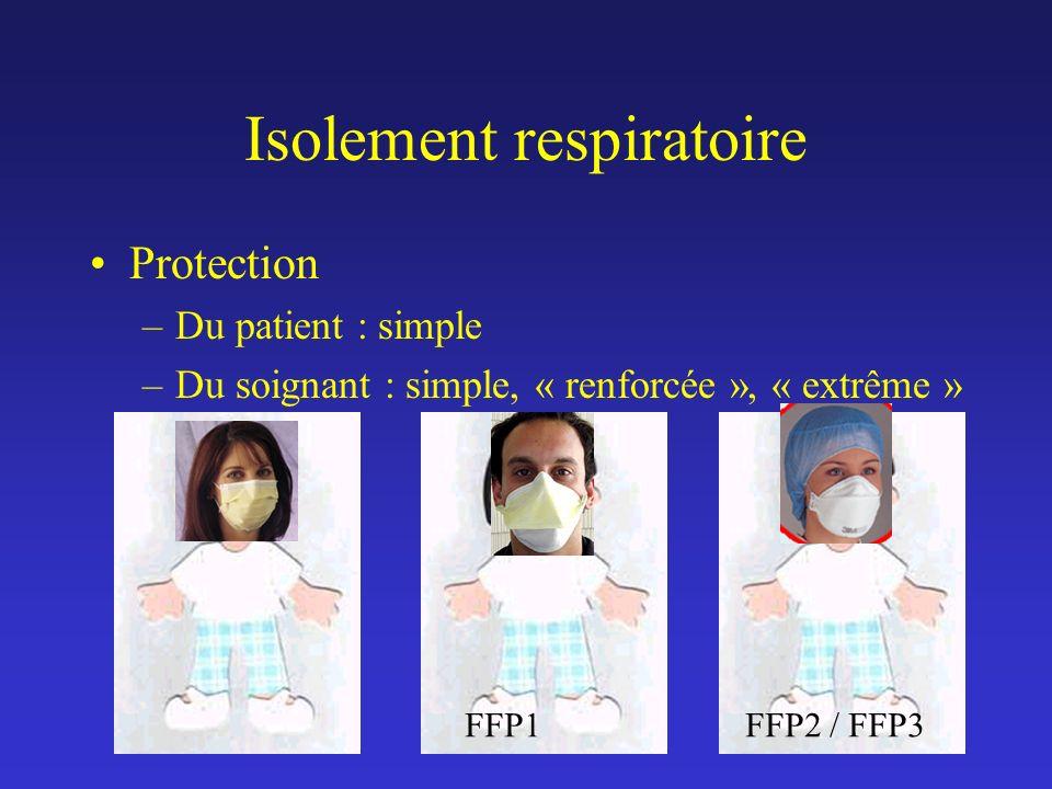 Isolement14 Isolement secreta excreta Eviter la contamination manu-portée
