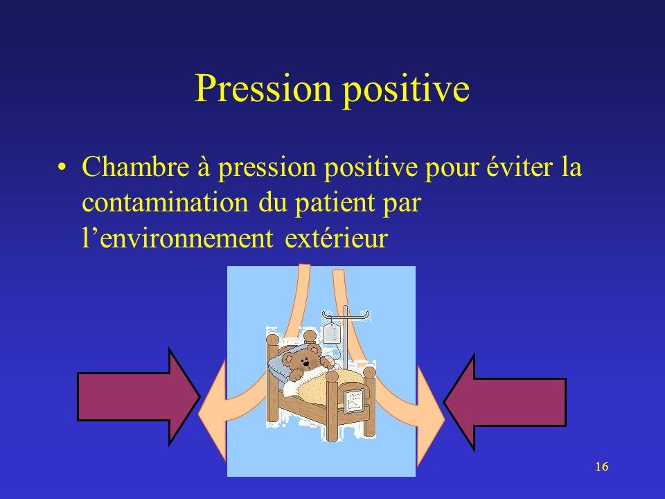 Isolement17 Pression négative Chambre à pression négative pour éviter la contamination de lenvironnement par le patient
