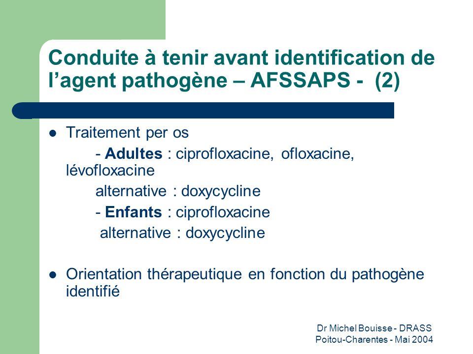 Dr Michel Bouisse - DRASS Poitou-Charentes - Mai 2004 Conduite à tenir avant identification de lagent pathogène – AFSSAPS - (2) Traitement per os - Ad