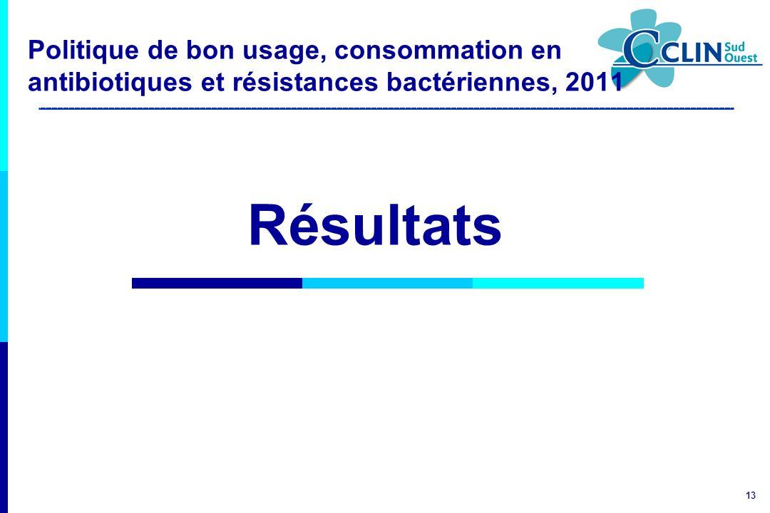 13 Politique de bon usage, consommation en antibiotiques et résistances bactériennes, 2011 Résultats