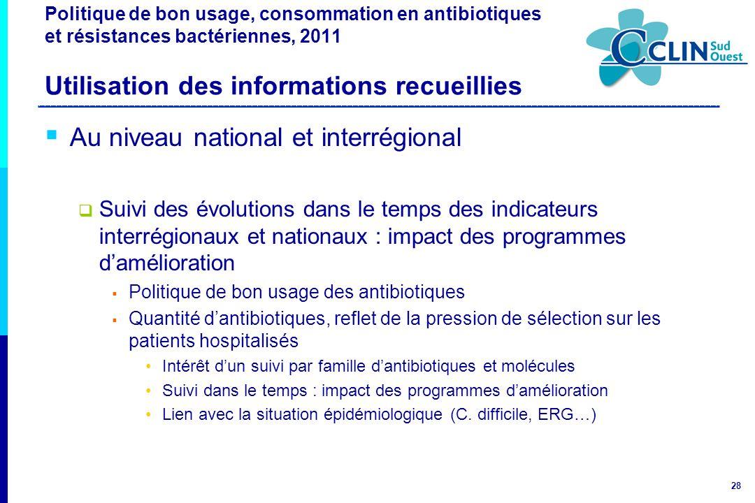 28 Politique de bon usage, consommation en antibiotiques et résistances bactériennes, 2011 Utilisation des informations recueillies Au niveau national