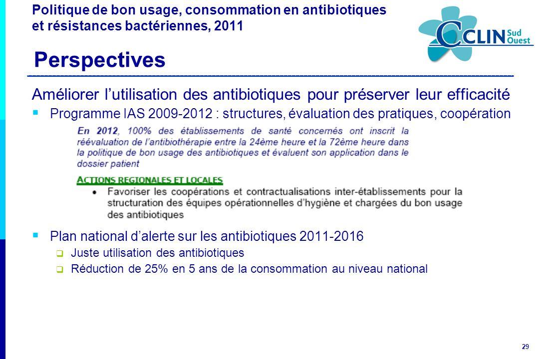 29 Politique de bon usage, consommation en antibiotiques et résistances bactériennes, 2011 Perspectives Améliorer lutilisation des antibiotiques pour