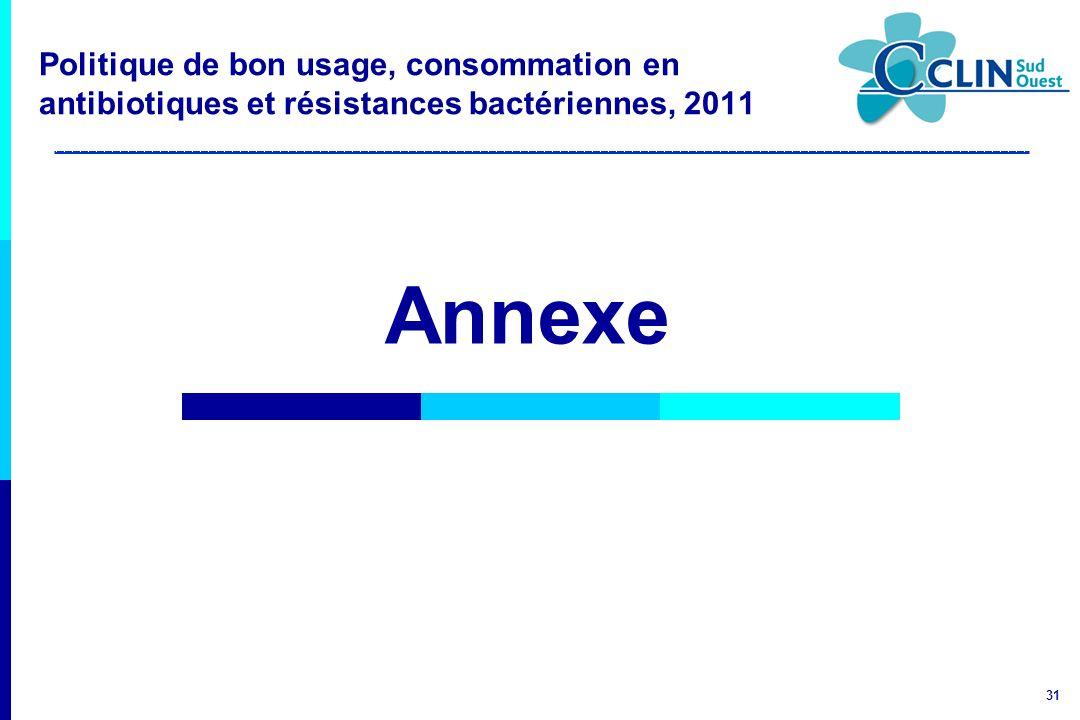 31 Politique de bon usage, consommation en antibiotiques et résistances bactériennes, 2011 Annexe