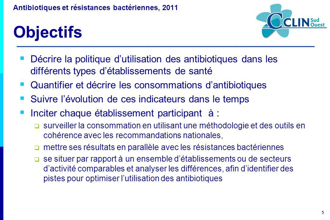 5 Antibiotiques et résistances bactériennes, 2011 Objectifs Décrire la politique dutilisation des antibiotiques dans les différents types détablisseme