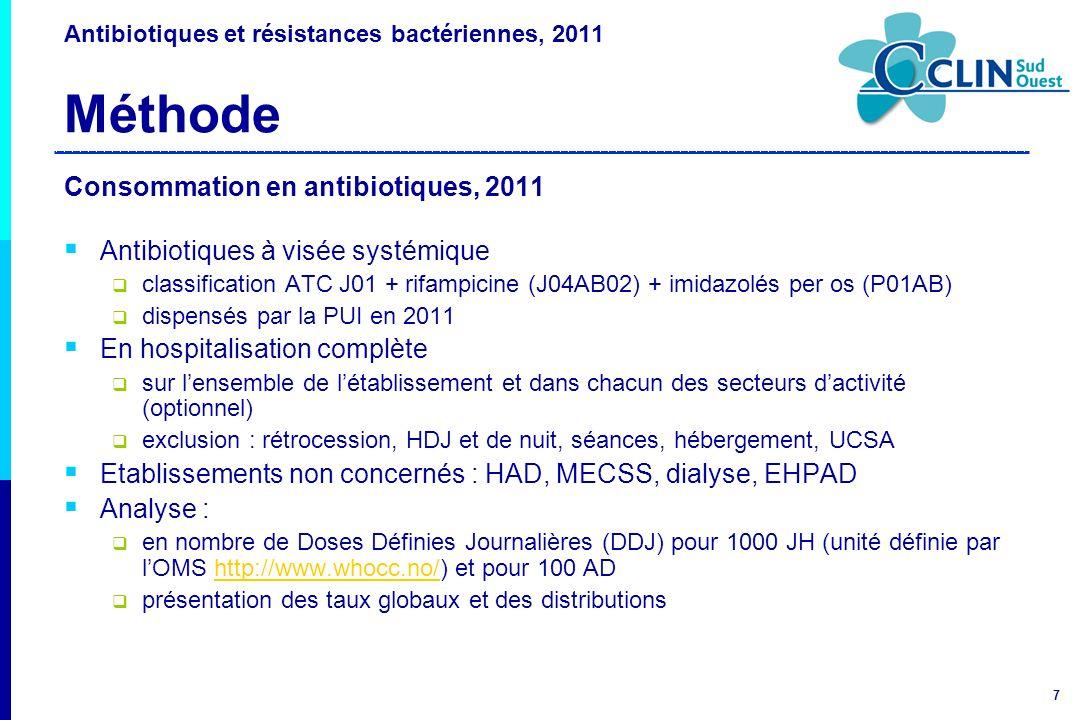 7 Antibiotiques et résistances bactériennes, 2011 Méthode Consommation en antibiotiques, 2011 Antibiotiques à visée systémique classification ATC J01