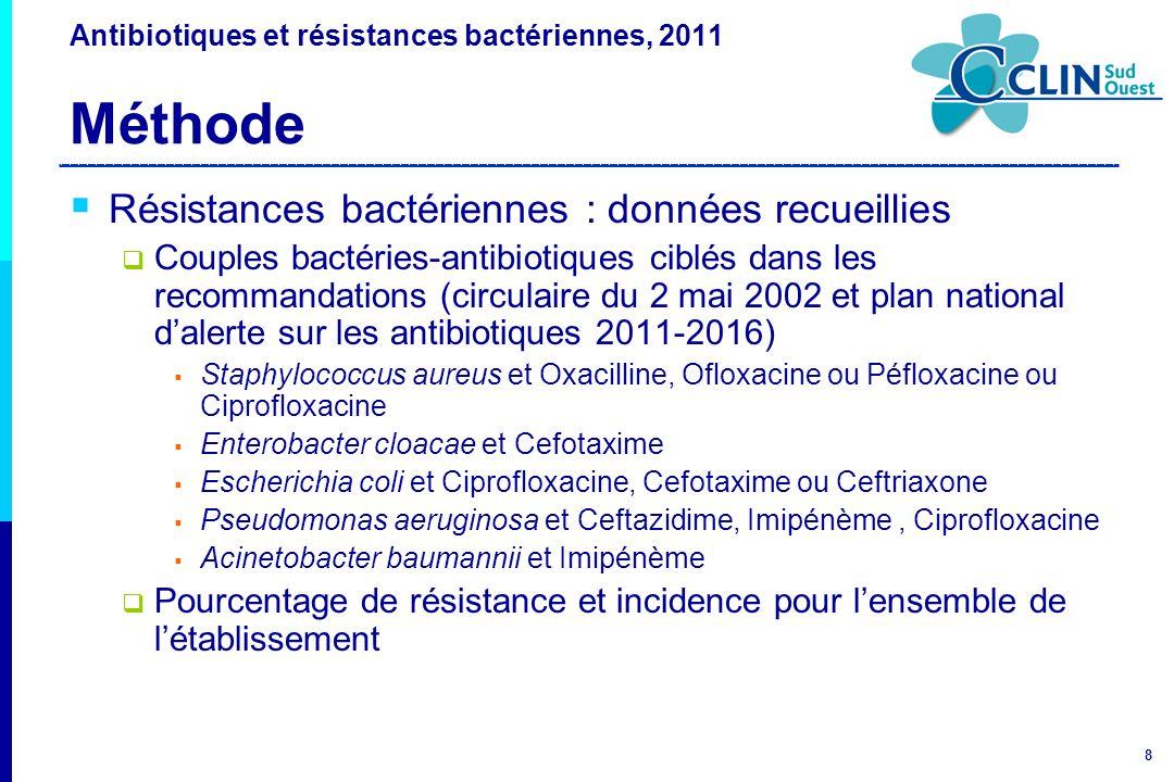 8 Antibiotiques et résistances bactériennes, 2011 Méthode Résistances bactériennes : données recueillies Couples bactéries-antibiotiques ciblés dans l