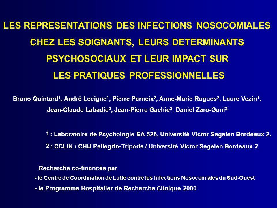 LES REPRESENTATIONS DES INFECTIONS NOSOCOMIALES CHEZ LES SOIGNANTS, LEURS DETERMINANTS PSYCHOSOCIAUX ET LEUR IMPACT SUR LES PRATIQUES PROFESSIONNELLES