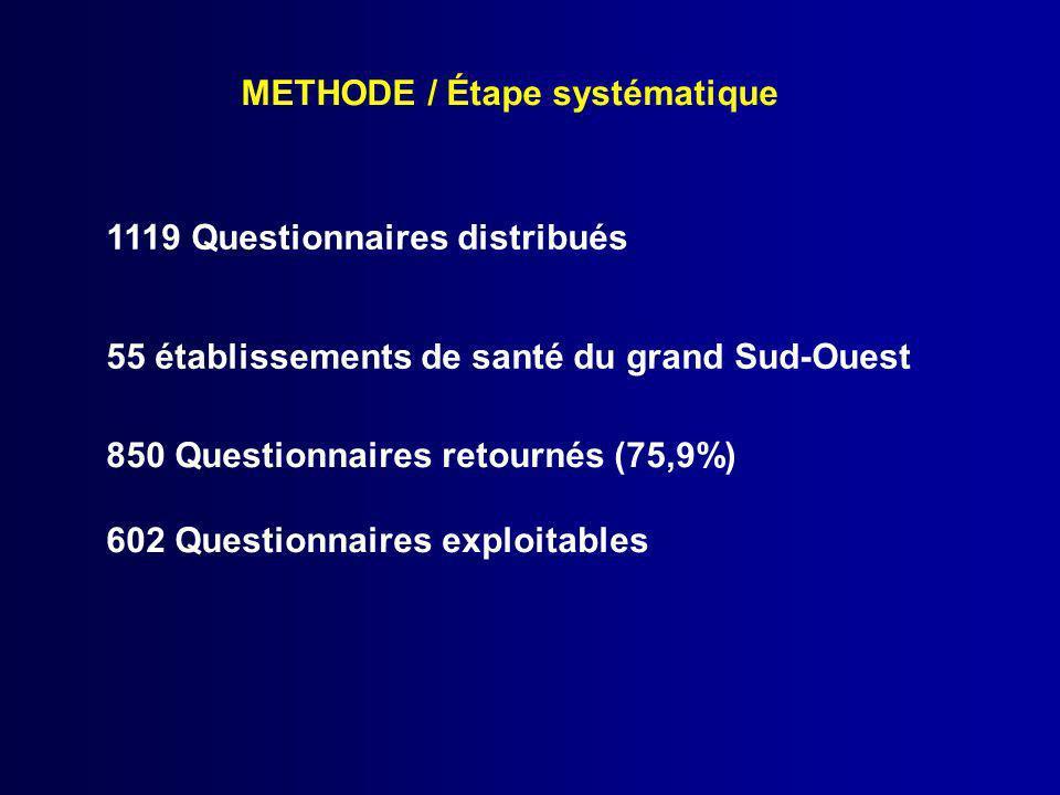 METHODE / Étape systématique 1119 Questionnaires distribués 55 établissements de santé du grand Sud-Ouest 850 Questionnaires retournés (75,9%) 602 Que
