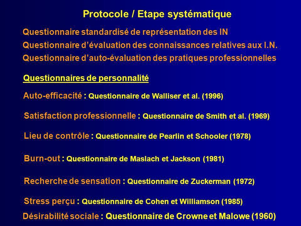 Protocole / Etape systématique Auto-efficacité : Questionnaire de Walliser et al. (1996) Satisfaction professionnelle : Questionnaire de Smith et al.