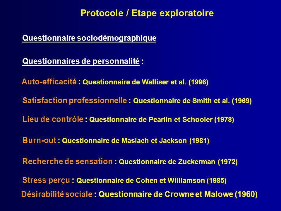 Protocole / Etape exploratoire Auto-efficacité : Questionnaire de Walliser et al. (1996) Satisfaction professionnelle : Questionnaire de Smith et al.