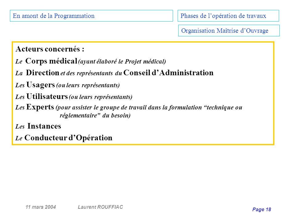 11 mars 2004Laurent ROUFFIAC Page 18 Phases de lopération de travaux Organisation Maîtrise dOuvrage Acteurs concernés : Le Corps médical (ayant élabor