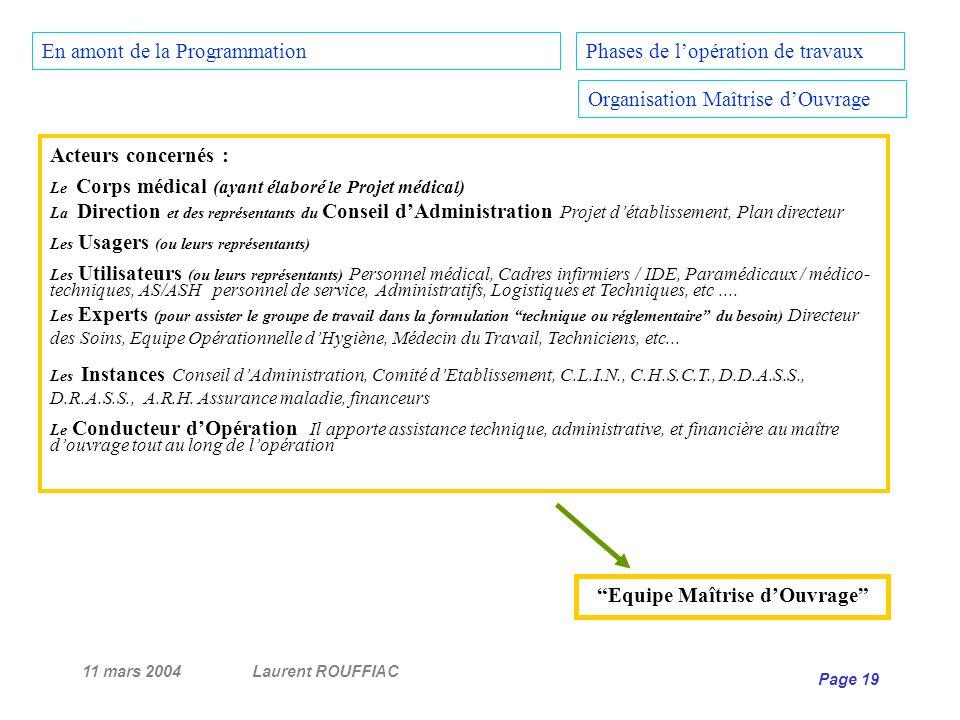 11 mars 2004Laurent ROUFFIAC Page 19 Phases de lopération de travaux Organisation Maîtrise dOuvrage Equipe Maîtrise dOuvrage Acteurs concernés : Le Co