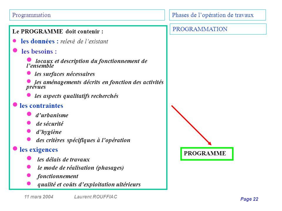 11 mars 2004Laurent ROUFFIAC Page 22 PROGRAMME Phases de lopération de travaux PROGRAMMATION Le PROGRAMME doit contenir : les données : relevé de lexi