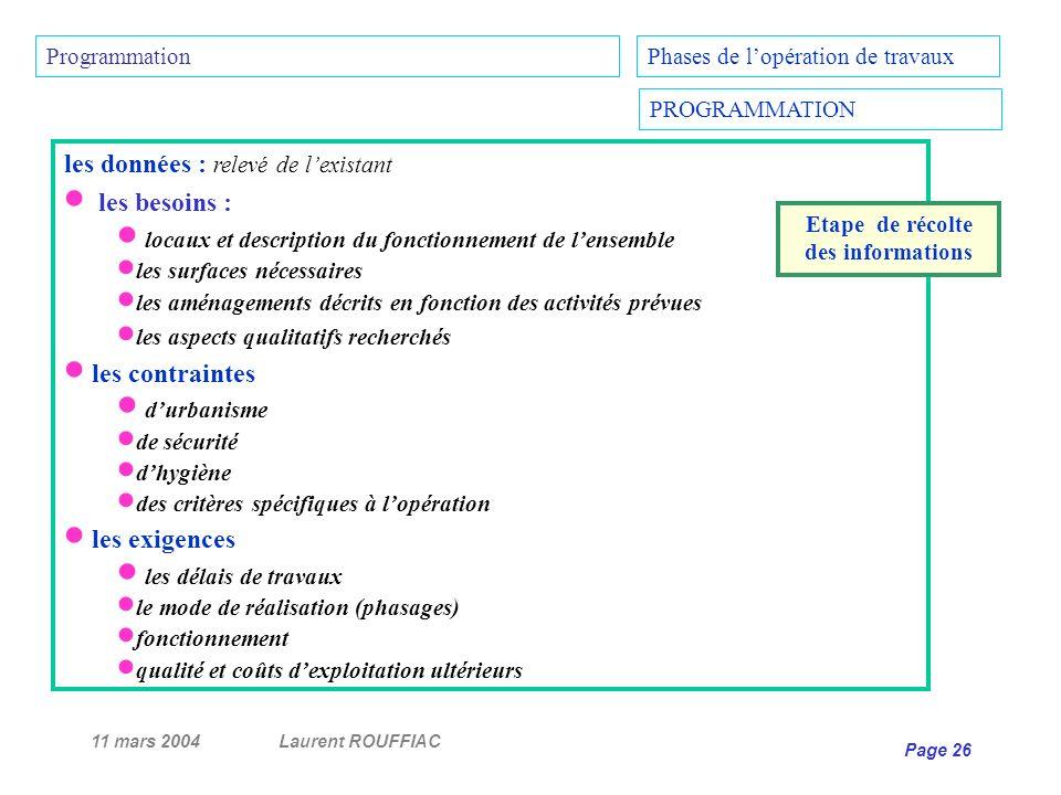 11 mars 2004Laurent ROUFFIAC Page 26 Phases de lopération de travaux PROGRAMMATION les données : relevé de lexistant les besoins : locaux et descripti