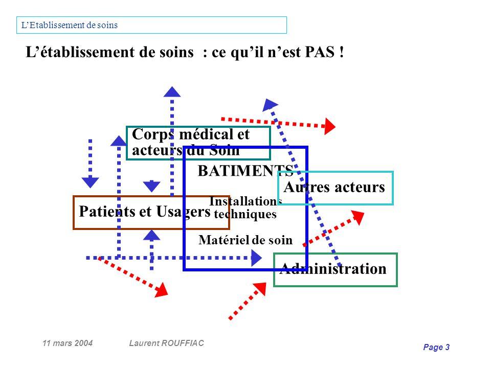 11 mars 2004Laurent ROUFFIAC Page 3 Létablissement de soins : ce quil nest PAS ! LEtablissement de soins Corps médical et acteurs du Soin Administrati