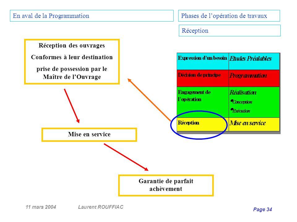 11 mars 2004Laurent ROUFFIAC Page 34 Phases de lopération de travaux Réception Réception des ouvrages Conformes à leur destination prise de possession