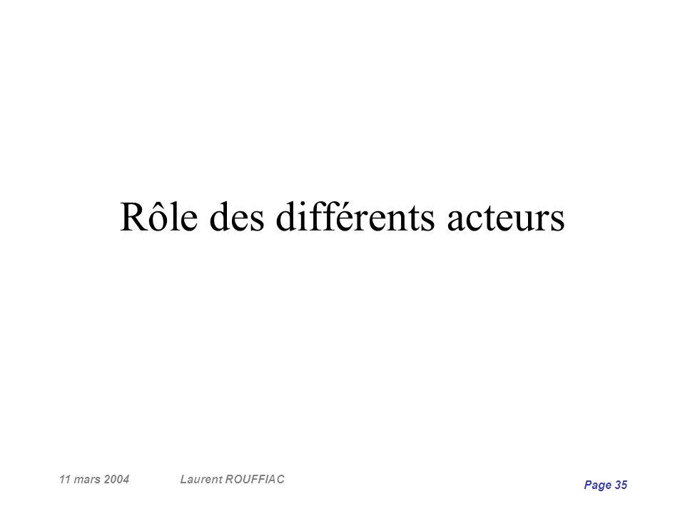 11 mars 2004Laurent ROUFFIAC Page 35 Rôle des différents acteurs