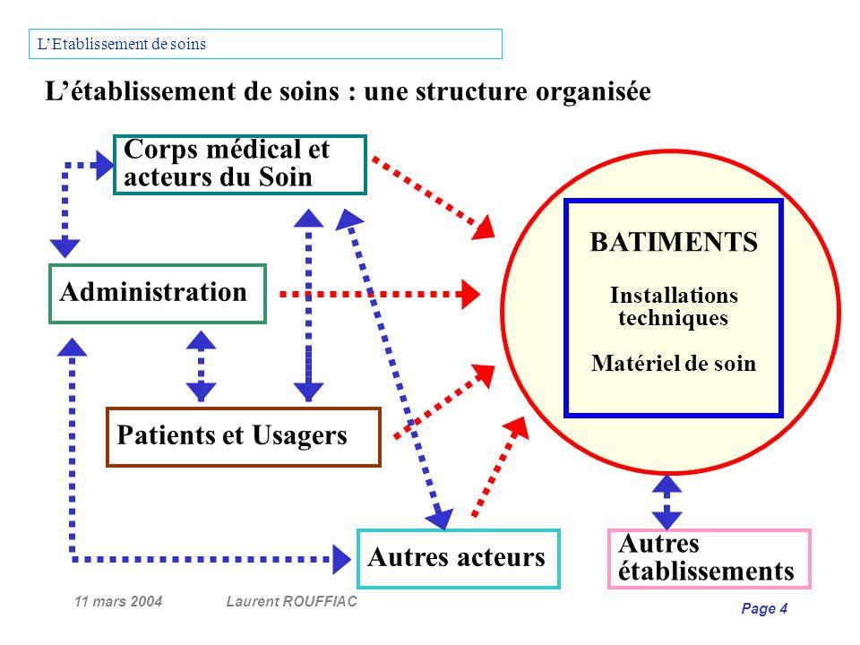11 mars 2004Laurent ROUFFIAC Page 4 Létablissement de soins : une structure organisée Corps médical et acteurs du Soin Administration Patients et Usag