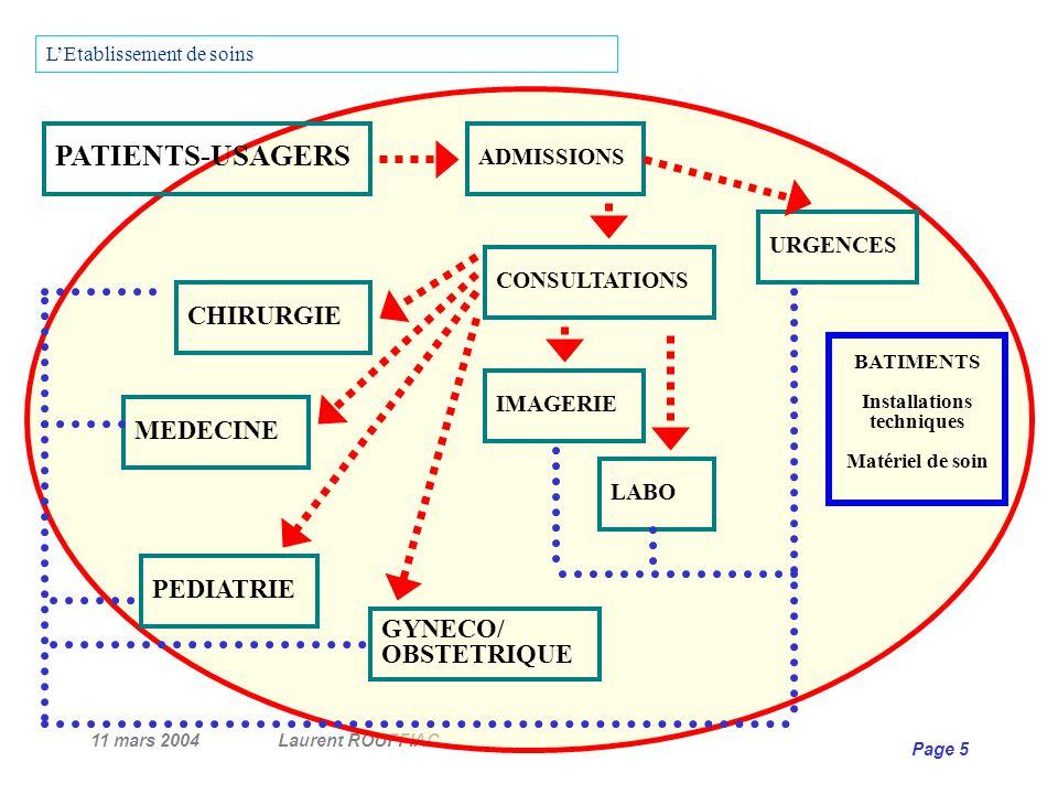 11 mars 2004Laurent ROUFFIAC Page 16 Phases de lopération de travaux Etudes préalables ETUDES PREALABLES....