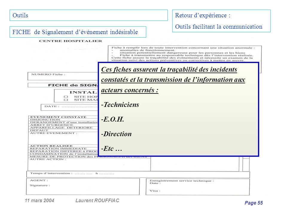 11 mars 2004Laurent ROUFFIAC Page 55 Retour dexpérience : Outils facilitant la communication Outils Ces fiches assurent la traçabilité des incidents c