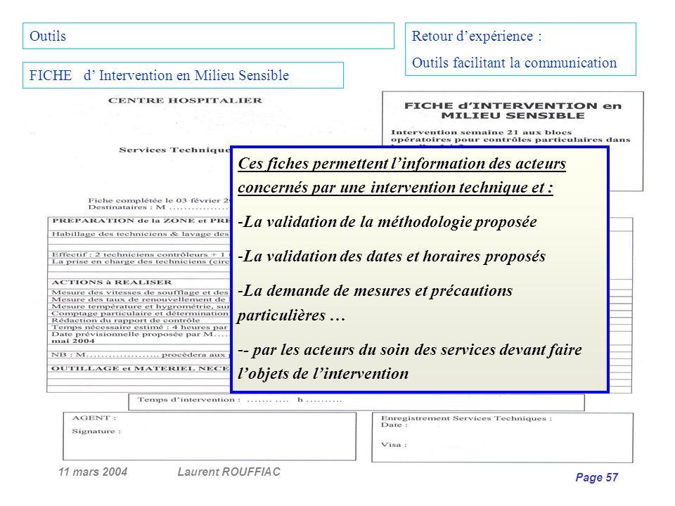 11 mars 2004Laurent ROUFFIAC Page 57 Retour dexpérience : Outils facilitant la communication FICHE d Intervention en Milieu Sensible Outils Ces fiches