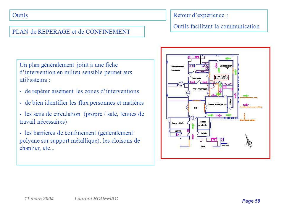 11 mars 2004Laurent ROUFFIAC Page 58 Retour dexpérience : Outils facilitant la communication PLAN de REPERAGE et de CONFINEMENT Un plan généralement j