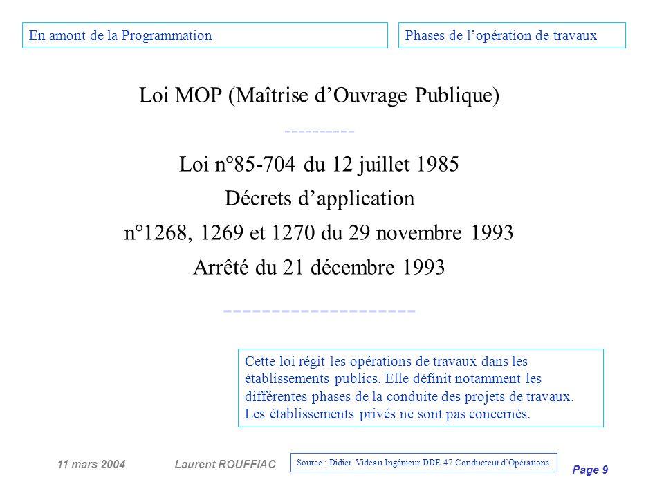 11 mars 2004Laurent ROUFFIAC Page 10 Phases de lopération de travauxEn amont de la Programmation Source : Didier Videau Ingénieur DDE 47 Conducteur dOpérations