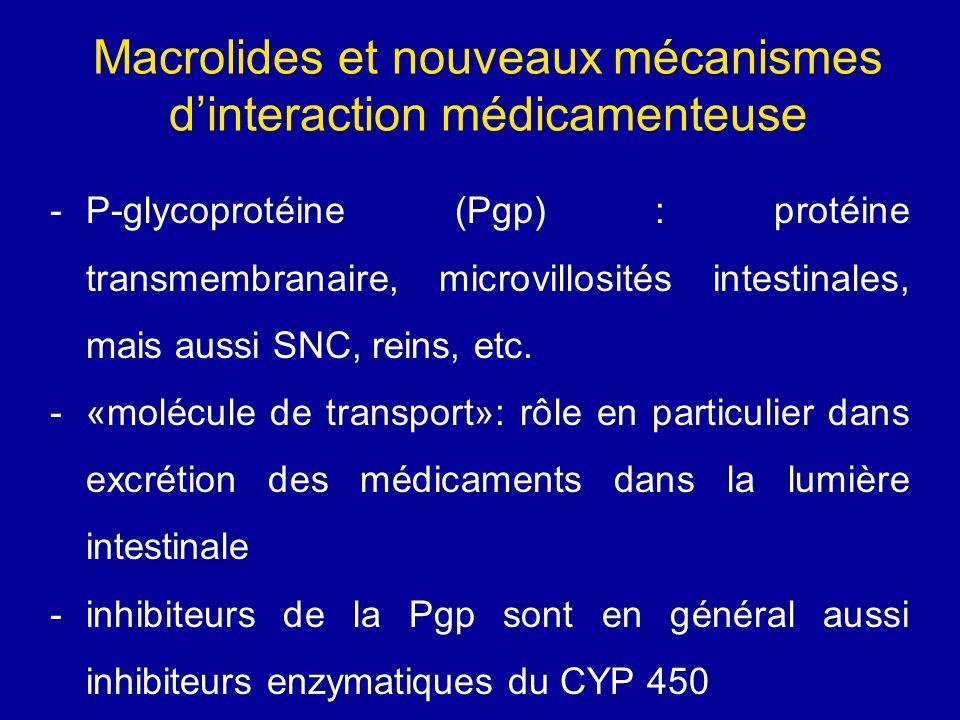 Macrolides et nouveaux mécanismes dinteraction médicamenteuse -P-glycoprotéine (Pgp) : protéine transmembranaire, microvillosités intestinales, mais a