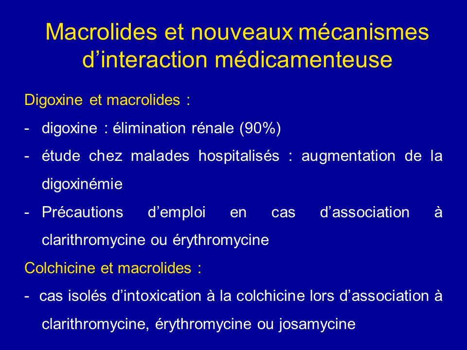 Macrolides et nouveaux mécanismes dinteraction médicamenteuse Digoxine et macrolides : -digoxine : élimination rénale (90%) -étude chez malades hospit