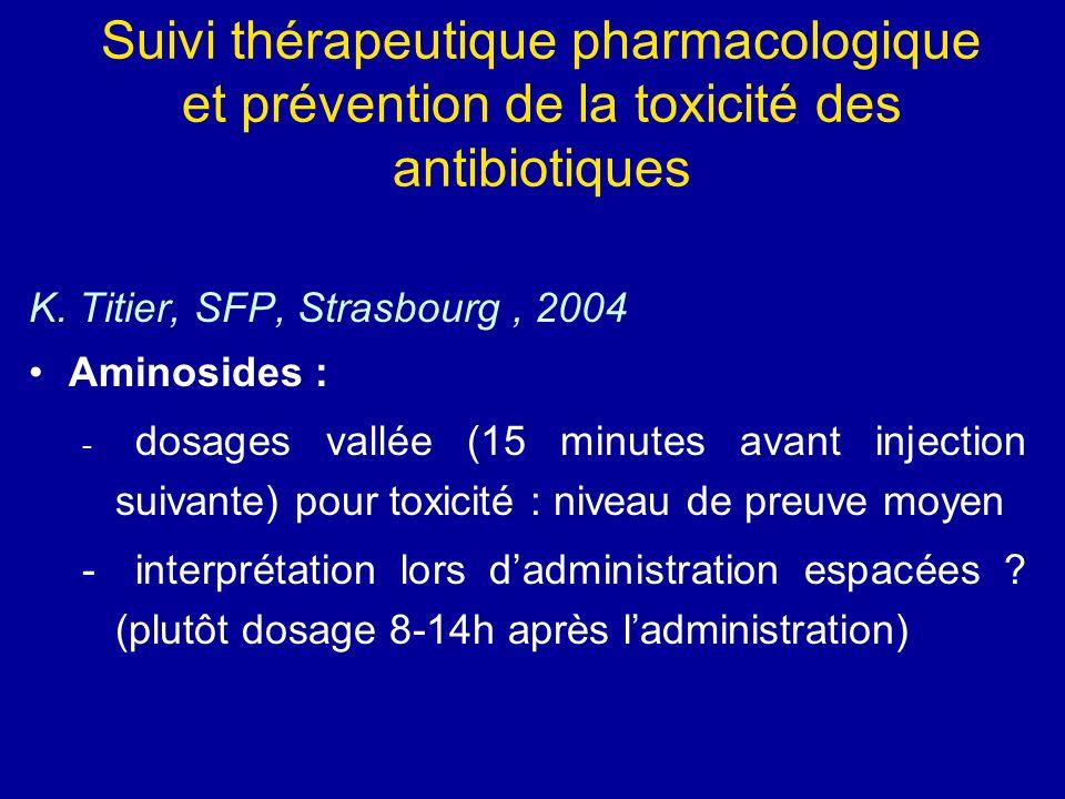 Suivi thérapeutique pharmacologique et prévention de la toxicité des antibiotiques K. Titier, SFP, Strasbourg, 2004 Aminosides : - dosages vallée (15
