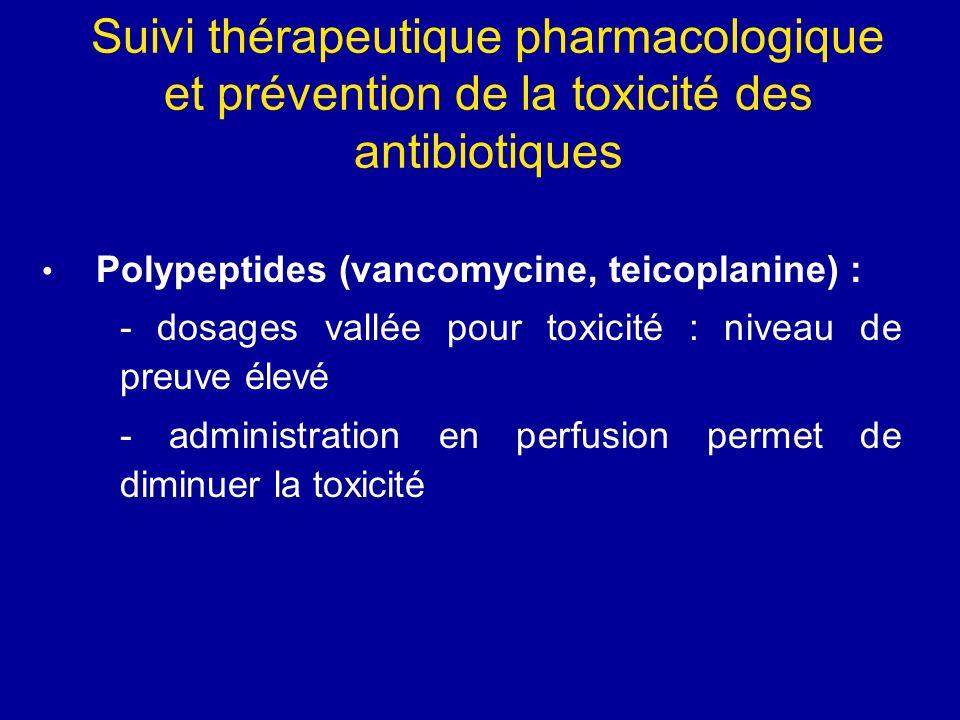 Suivi thérapeutique pharmacologique et prévention de la toxicité des antibiotiques Polypeptides (vancomycine, teicoplanine) : - dosages vallée pour to
