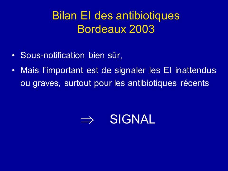 Bilan EI des antibiotiques Bordeaux 2003 Sous-notification bien sûr, Mais limportant est de signaler les EI inattendus ou graves, surtout pour les ant