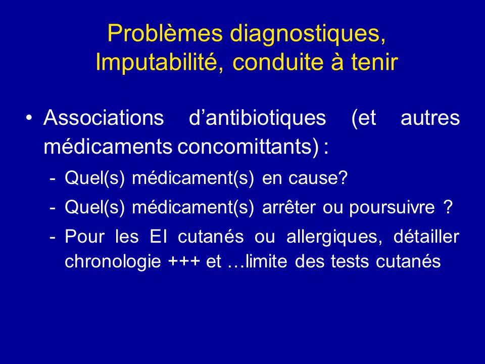 Problèmes diagnostiques, Imputabilité, conduite à tenir Associations dantibiotiques (et autres médicaments concomittants) : -Quel(s) médicament(s) en
