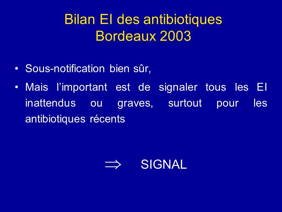 Bilan EI des antibiotiques Bordeaux 2003 Sous-notification bien sûr, Mais limportant est de signaler tous les EI inattendus ou graves, surtout pour le