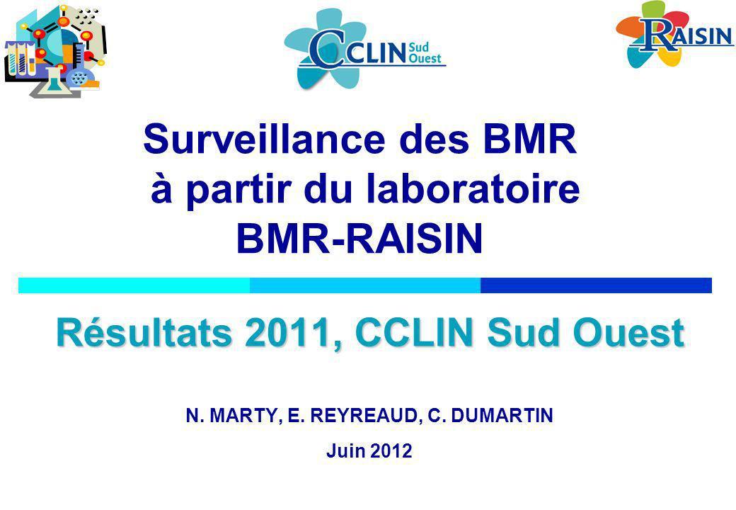 Surveillance des BMR à partir du laboratoire BMR-RAISIN Résultats 2011, CCLIN Sud Ouest N. MARTY, E. REYREAUD, C. DUMARTIN Juin 2012