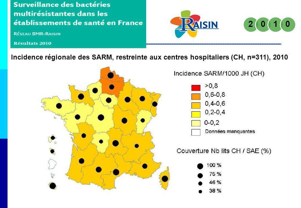 Incidence régionale des SARM, restreinte aux centres hospitaliers (CH, n=311), 2010