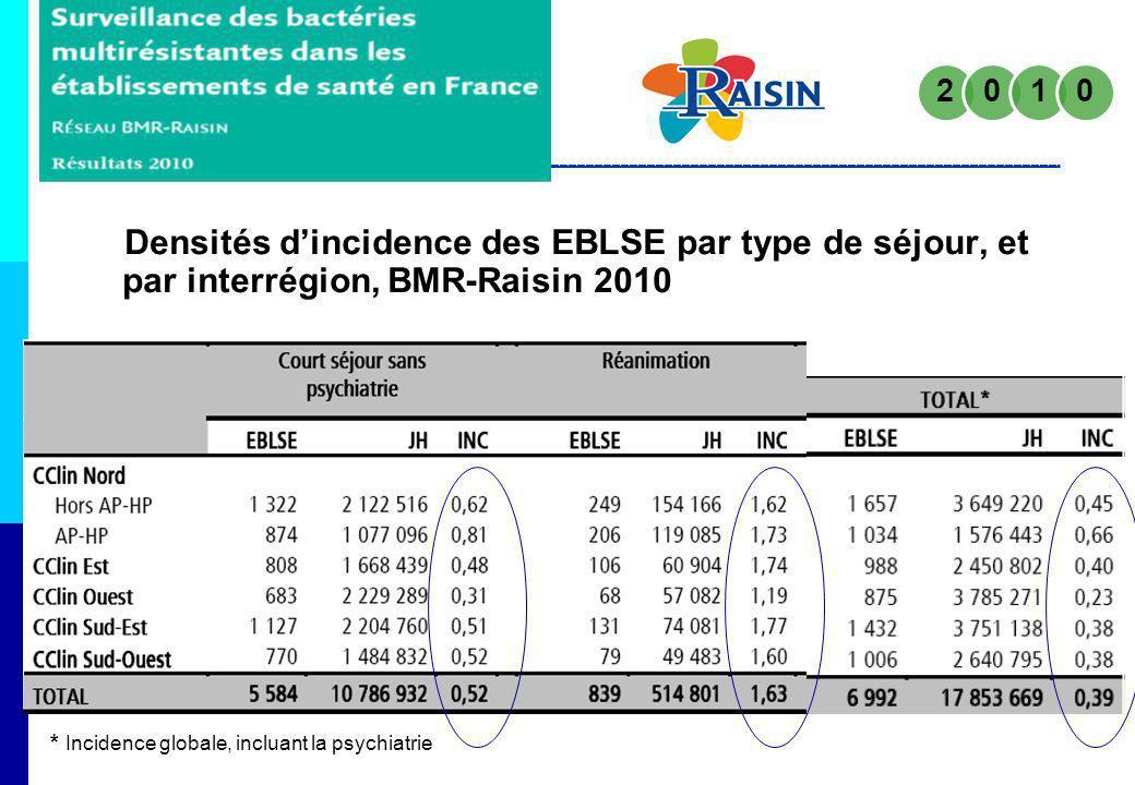 Densités dincidence des EBLSE par type de séjour, et par interrégion, BMR-Raisin 2010 * Incidence globale, incluant la psychiatrie