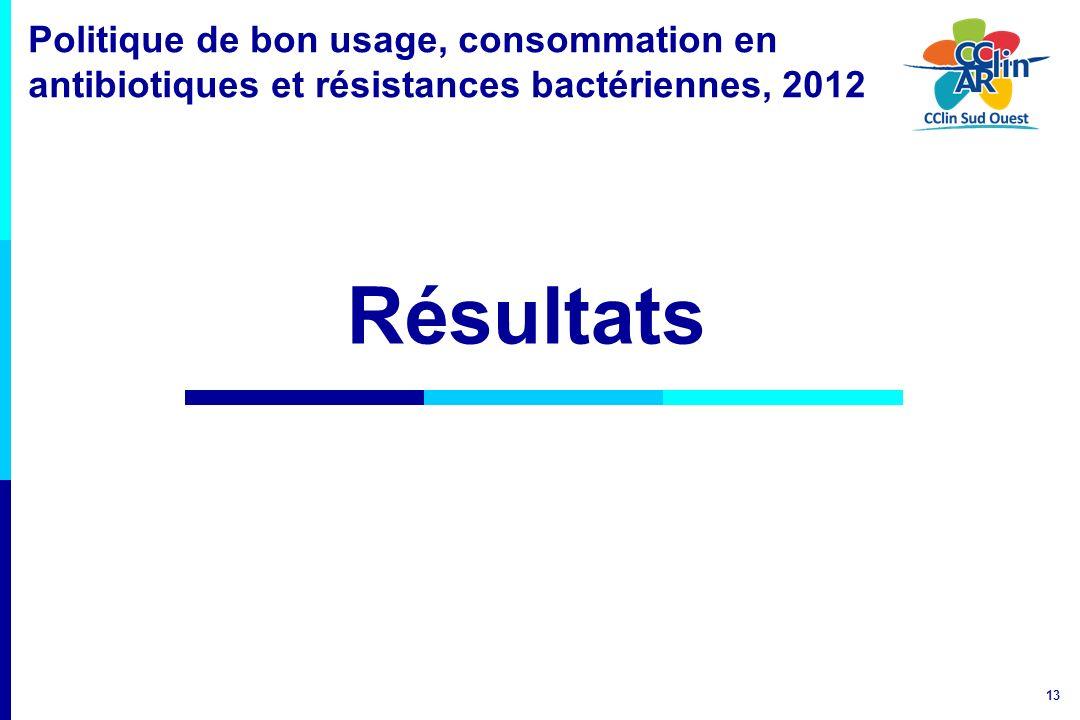 13 Politique de bon usage, consommation en antibiotiques et résistances bactériennes, 2012 Résultats